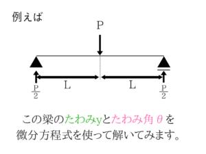 構造力学の重要なポイントを僕がわかりやすく紹介!95