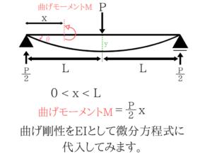 構造力学の重要なポイントを僕がわかりやすく紹介!96