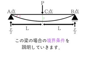 構造力学の重要なポイントを僕がわかりやすく紹介!99