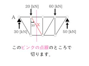 構造力学の公務員試験対策!重要な公式を僕が徹底解説!3