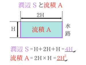 水理学の公務員試験対策!重要な公式を徹底解説!6