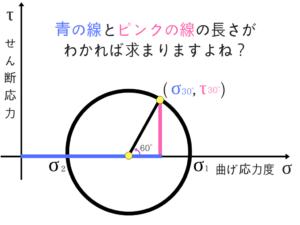 構造力学の重要なポイントを僕がわかりやすく紹介!89