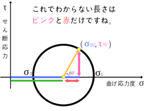 構造力学の重要なポイントを僕がわかりやすく紹介!92