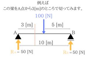 構造力学の重要なポイントを僕がわかりやすく紹介!11