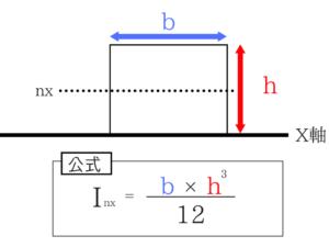 構造力学の重要なポイントを僕がわかりやすく紹介!47
