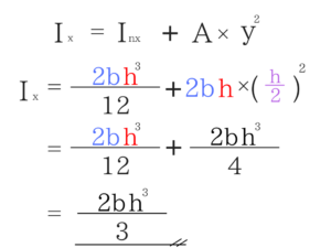 構造力学の重要なポイントを僕がわかりやすく紹介!51