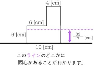 構造力学の重要なポイントを僕がわかりやすく紹介!41
