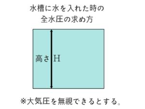 水理学の公務員試験対策!重要な公式を徹底解説!1