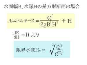 水理学の公務員試験対策!重要な公式を徹底解説!8