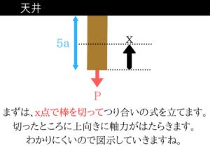 土木マスターの俺が国家一般職の過去問を徹底解説!10