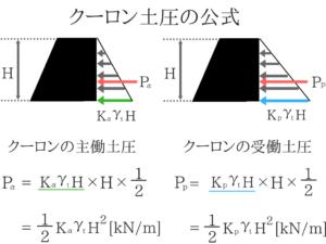 土質力学の重要な公式を僕が紹介!53