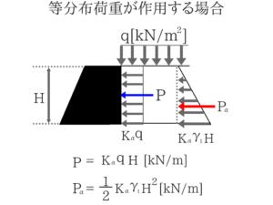 土質力学の重要な公式を僕が紹介!54