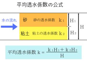 土質力学の公務員試験対策!重要な公式を教えます3