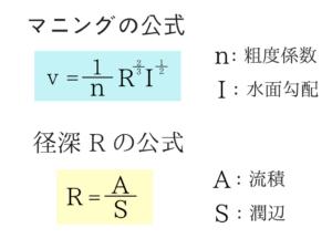 水理学の公務員試験対策!重要な公式を徹底解説!5