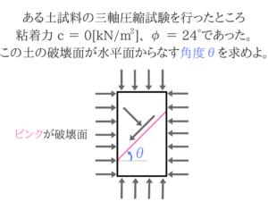 土質力学の重要な公式を僕が紹介!50