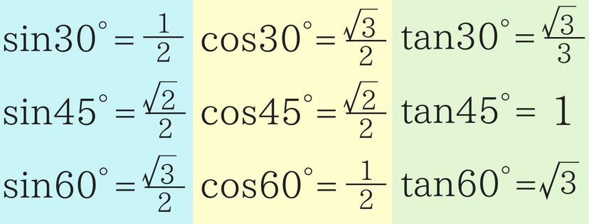 公務員試験に必要な数学の基礎を教えます!7