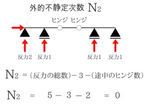 構造力学の重要なポイントを僕がわかりやすく紹介!2