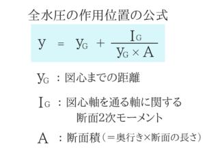 水理学の重要なポイントを僕がわかりやすく紹介!19