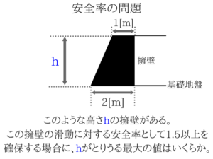 土質力学の重要な公式を僕が紹介!62