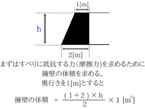 土質力学の重要な公式を僕が紹介!64