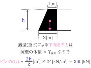 土質力学の重要な公式を僕が紹介!65
