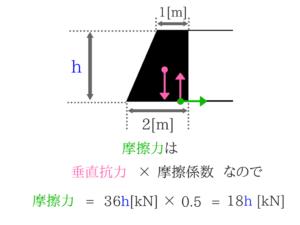 土質力学の重要な公式を僕が紹介!66