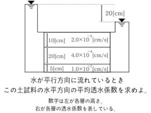 土質力学の重要な公式を僕が紹介!16