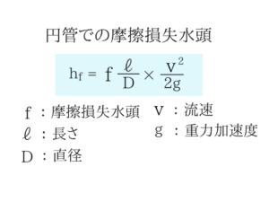 水理学の重要なポイントを僕がわかりやすく紹介!46