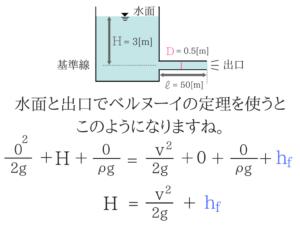 水理学の重要なポイントを僕がわかりやすく紹介!48
