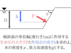 水理学の重要なポイントを僕がわかりやすく紹介!4