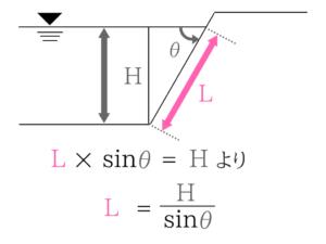 水理学の重要なポイントを僕がわかりやすく紹介!7