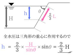 水理学の重要なポイントを僕がわかりやすく紹介!9