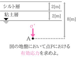 土木マスターの俺が市役所の問題解いてみた②!28