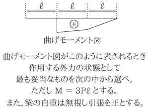 土木公務員試験の曲げモーメントのコツを徹底的に紹介!22
