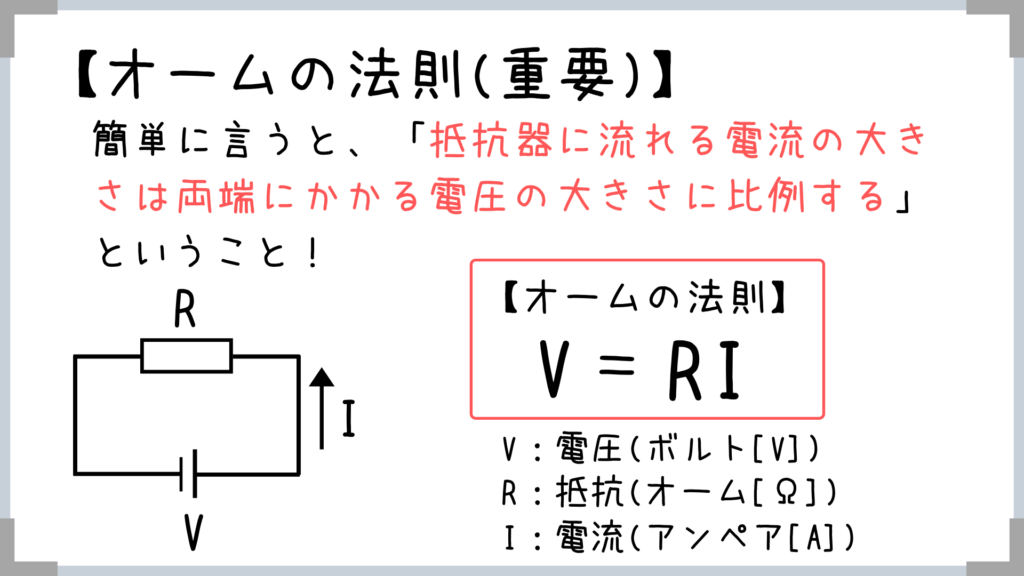 オームの法則を簡単に言うと、「抵抗器に流れる電流の大きさは両端にかかる電圧の大きさに比例する」ということです!